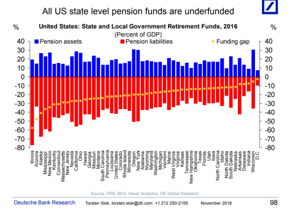 statepensionfunding